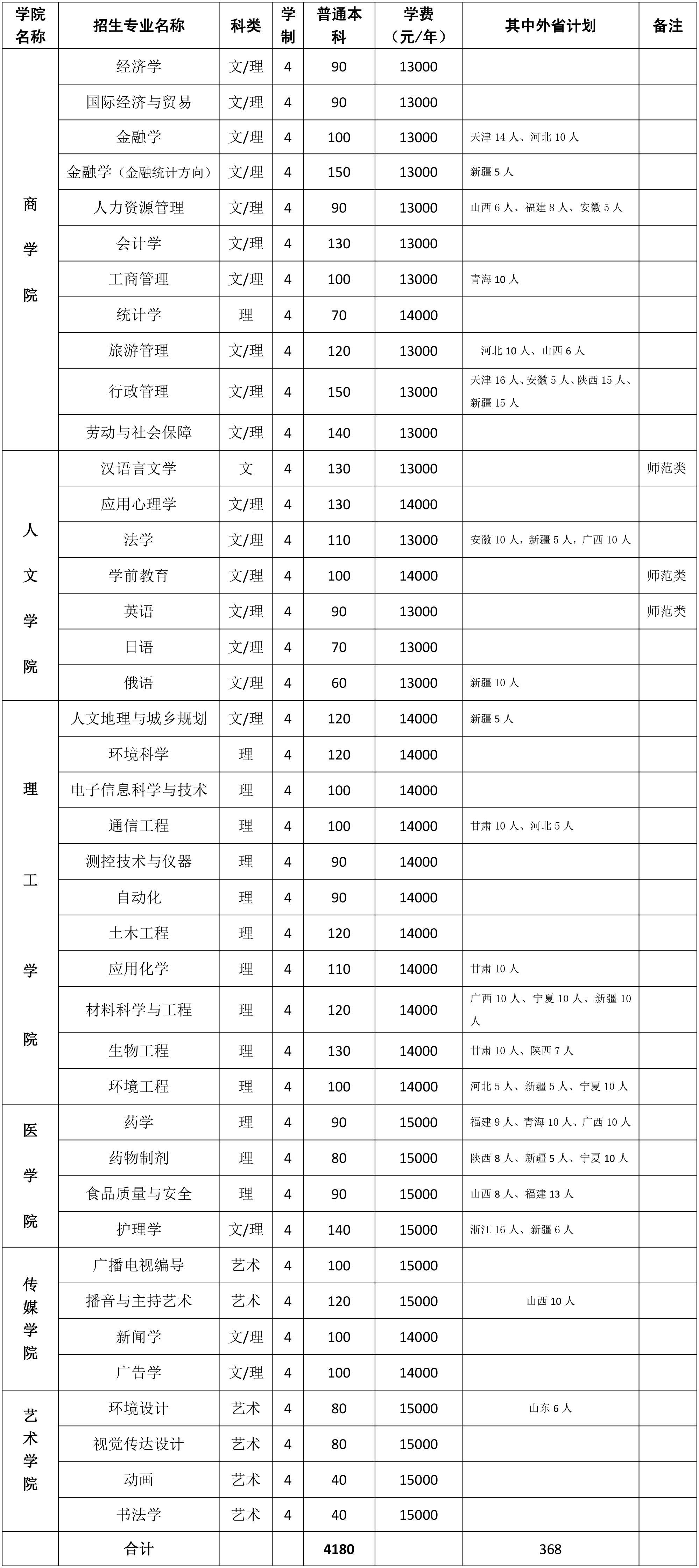 2018招生简章及专业介绍-1