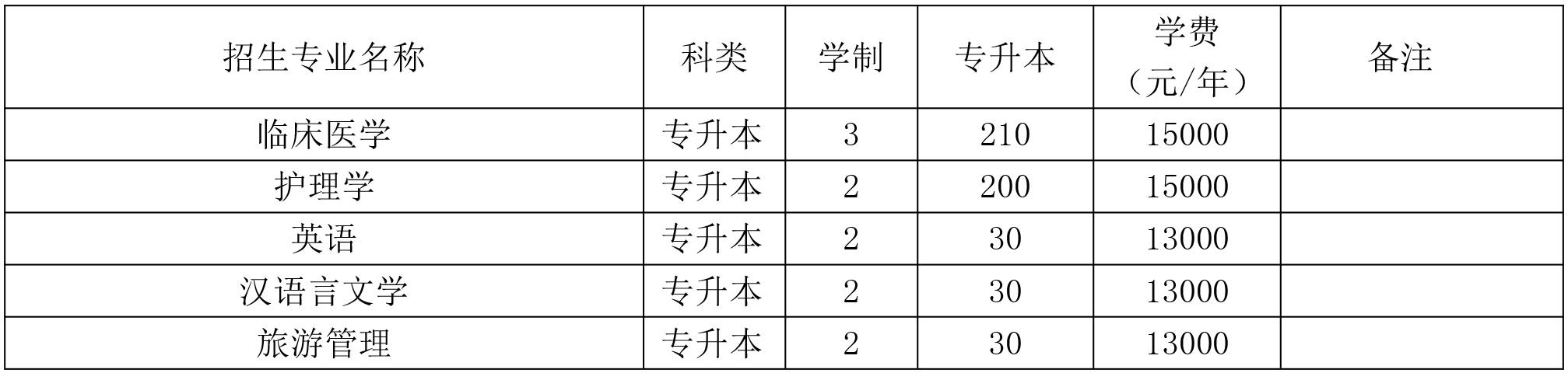 2018招生简章及专业介绍-2