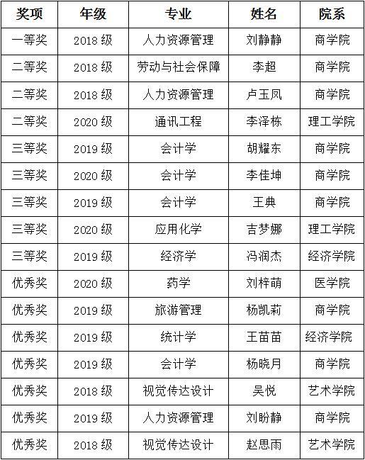 微信截图_20201221160320